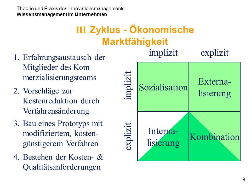 Theorie und Praxis des Innovationsmanagements: Wissensmanagement im Unternehmen 9 III Zyklus - Ökonomische Marktfähigkeit 1.Erfahrungsaustausch der Mi