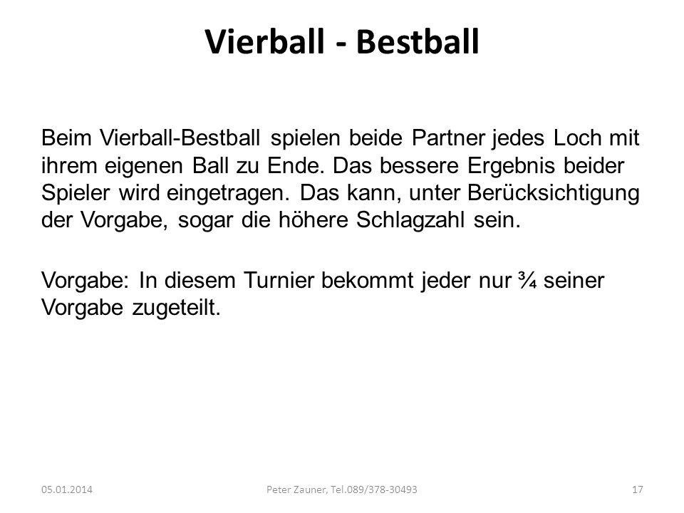 Vierball - Bestball Beim Vierball-Bestball spielen beide Partner jedes Loch mit ihrem eigenen Ball zu Ende. Das bessere Ergebnis beider Spieler wird e