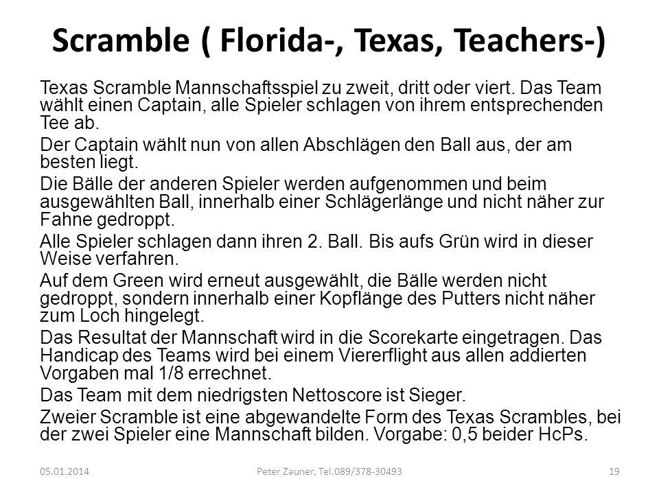 Scramble ( Florida-, Texas, Teachers-) Texas Scramble Mannschaftsspiel zu zweit, dritt oder viert. Das Team wählt einen Captain, alle Spieler schlagen