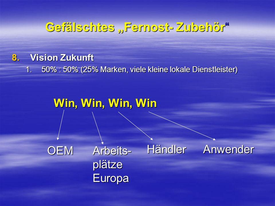 Gefälschtes Fernost- Zubehör 8.Vision Zukunft 1.50% : 50% (25% Marken, viele kleine lokale Dienstleister) Win, Win, Win, Win OEM Arbeits- plätze Europ