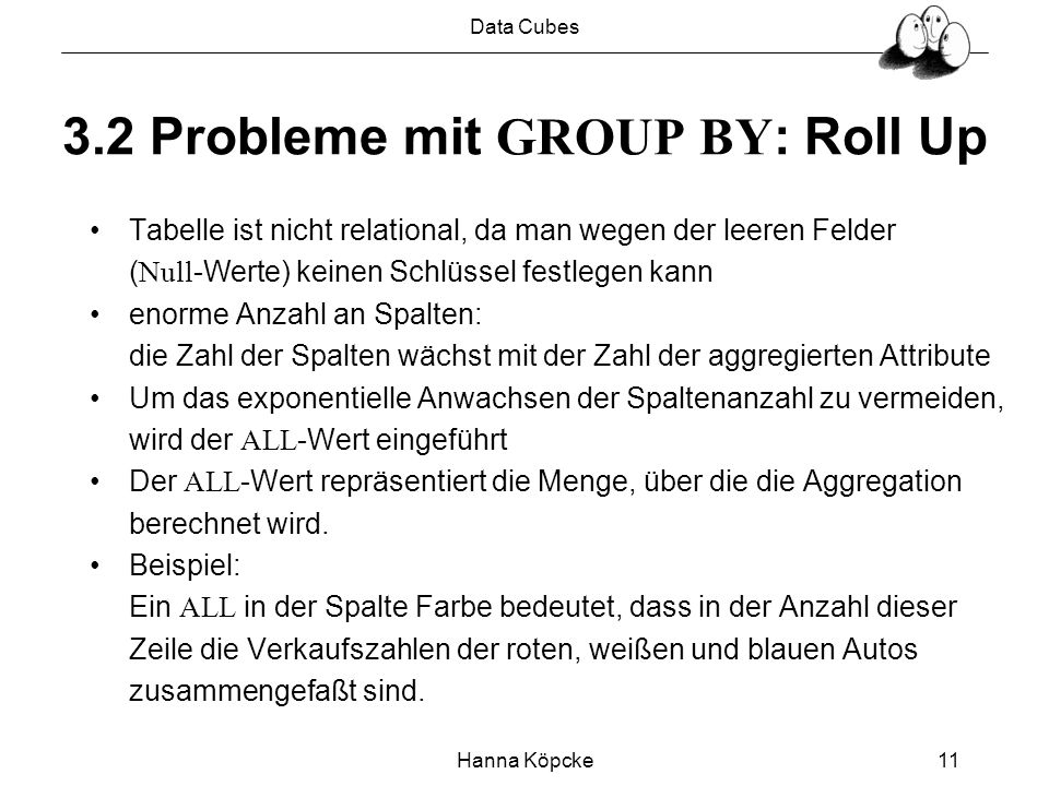 Data Cubes Hanna Köpcke11 3.2 Probleme mit GROUP BY : Roll Up Tabelle ist nicht relational, da man wegen der leeren Felder ( Null -Werte) keinen Schlü