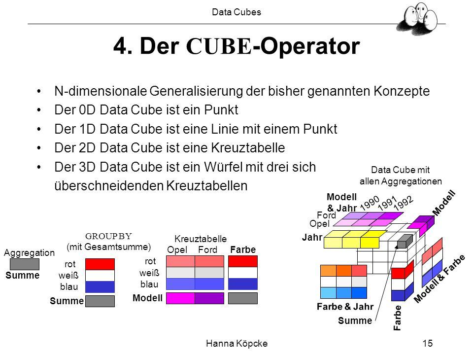 Data Cubes Hanna Köpcke15 4. Der CUBE -Operator N-dimensionale Generalisierung der bisher genannten Konzepte Der 0D Data Cube ist ein Punkt Der 1D Dat