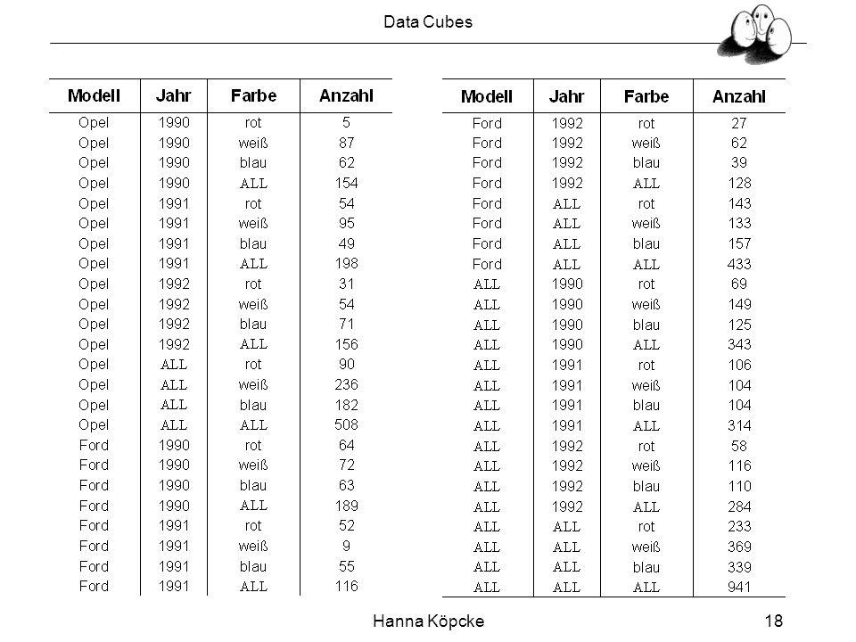 Data Cubes Hanna Köpcke18