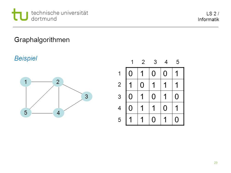 LS 2 / Informatik 29 Beispiel Graphalgorithmen 1 5 4 3 2 01001 10111 01010 01101 11010 1 1 2 2 3 3 4 4 5 5
