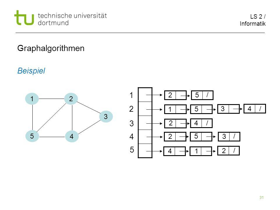 LS 2 / Informatik 31 Beispiel Graphalgorithmen 1 5 4 3 2 / / / / 1 2 3 4 5 1 1 2 / 5 2 5 5 3 3 2 2 4 4 4