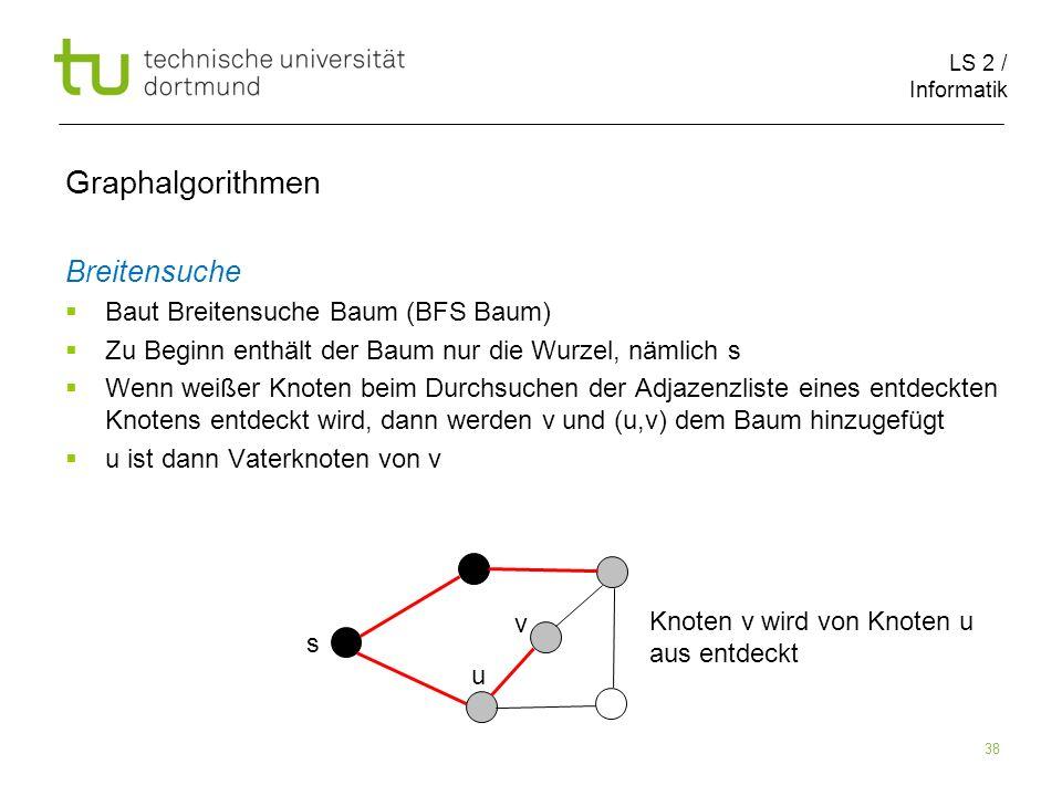 LS 2 / Informatik 38 Breitensuche Baut Breitensuche Baum (BFS Baum) Zu Beginn enthält der Baum nur die Wurzel, nämlich s Wenn weißer Knoten beim Durchsuchen der Adjazenzliste eines entdeckten Knotens entdeckt wird, dann werden v und (u,v) dem Baum hinzugefügt u ist dann Vaterknoten von v Graphalgorithmen u v Knoten v wird von Knoten u aus entdeckt s