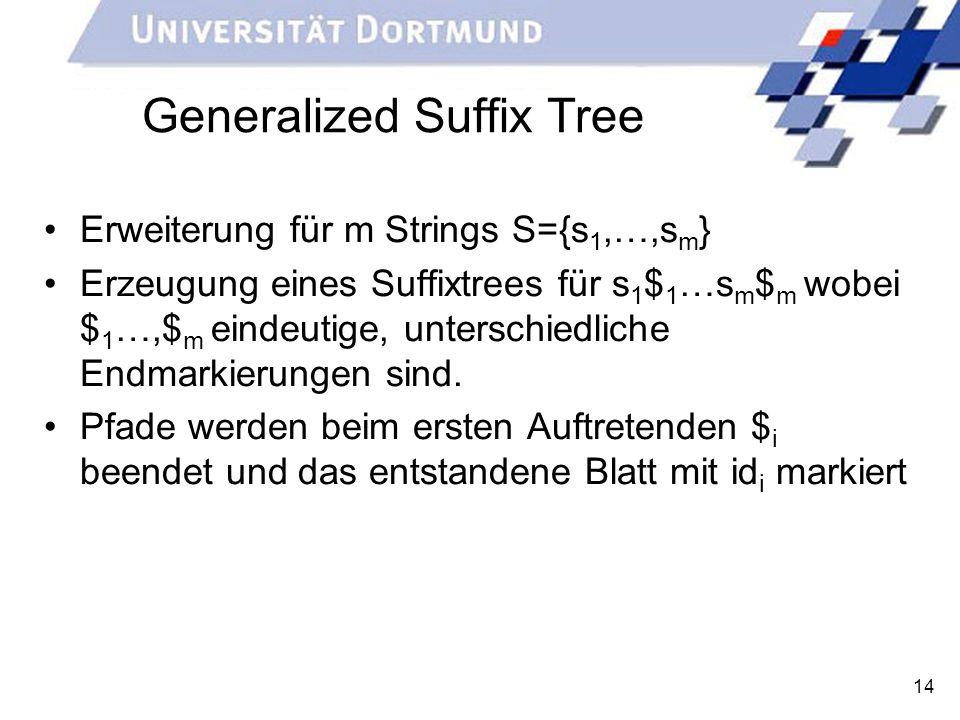 14 Generalized Suffix Tree Erweiterung für m Strings S={s 1,…,s m } Erzeugung eines Suffixtrees für s 1 $ 1 …s m $ m wobei $ 1 …,$ m eindeutige, unter