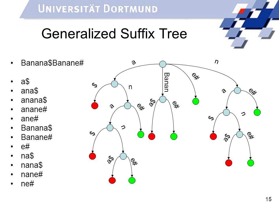 15 Generalized Suffix Tree Banana$Banane# a$ ana$ anana$ anane# ane# Banana$ Banane# e# na$ nana$ nane# ne# a $ n $ n $ n e# Banan a$ e# a a$ e# n a$