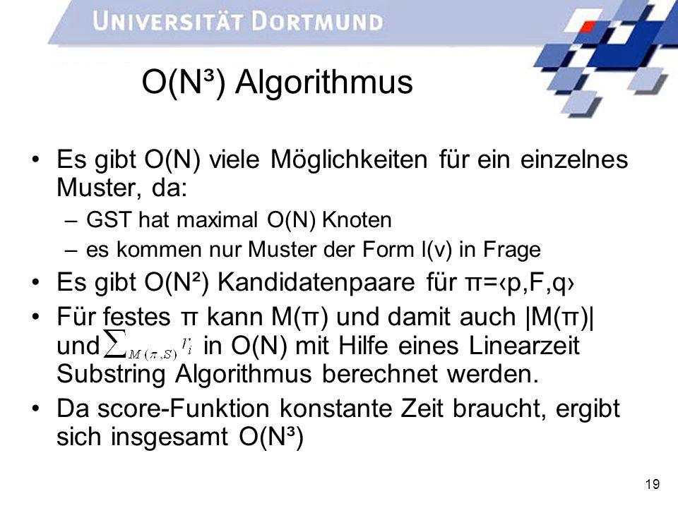 19 O(N³) Algorithmus Es gibt O(N) viele Möglichkeiten für ein einzelnes Muster, da: –GST hat maximal O(N) Knoten –es kommen nur Muster der Form l(v) i