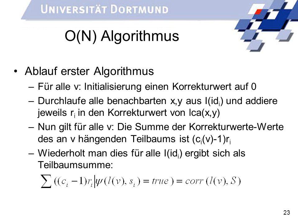 23 O(N) Algorithmus Ablauf erster Algorithmus –Für alle v: Initialisierung einen Korrekturwert auf 0 –Durchlaufe alle benachbarten x,y aus I(id i ) un