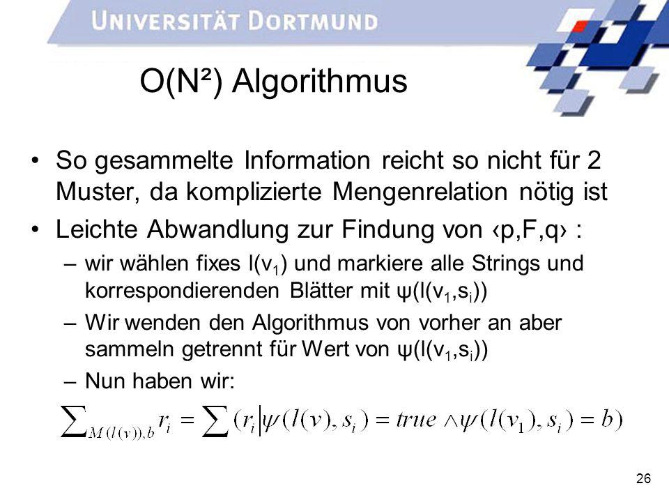 26 O(N²) Algorithmus So gesammelte Information reicht so nicht für 2 Muster, da komplizierte Mengenrelation nötig ist Leichte Abwandlung zur Findung v