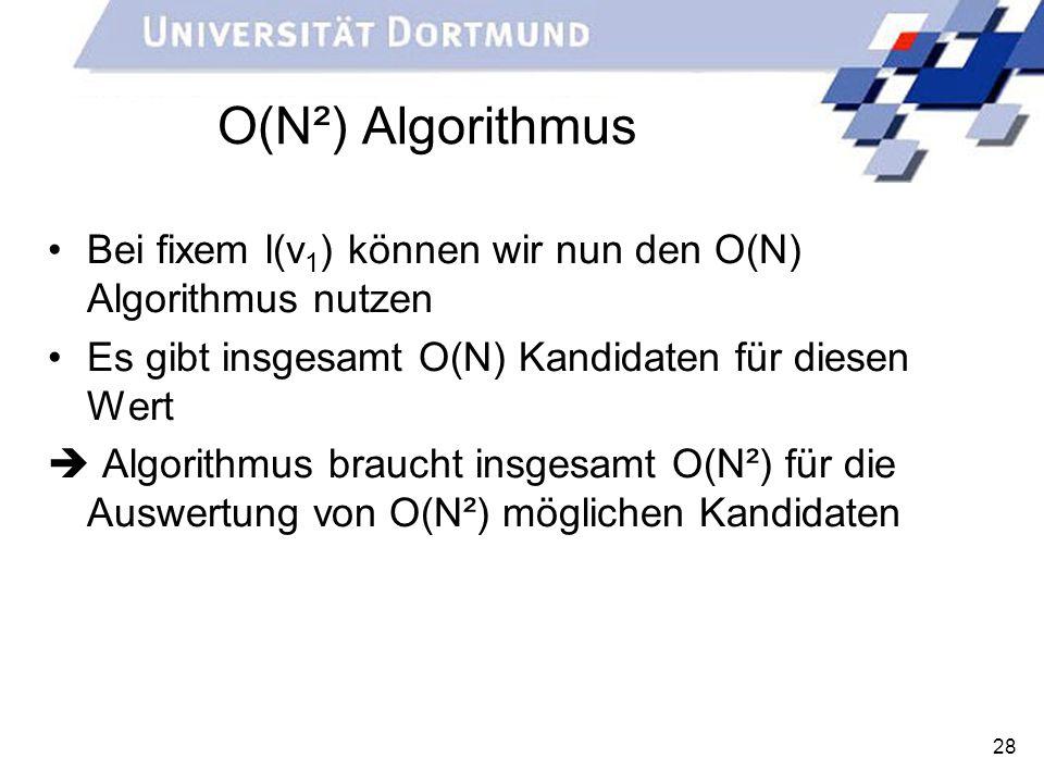 28 O(N²) Algorithmus Bei fixem l(v 1 ) können wir nun den O(N) Algorithmus nutzen Es gibt insgesamt O(N) Kandidaten für diesen Wert Algorithmus brauch