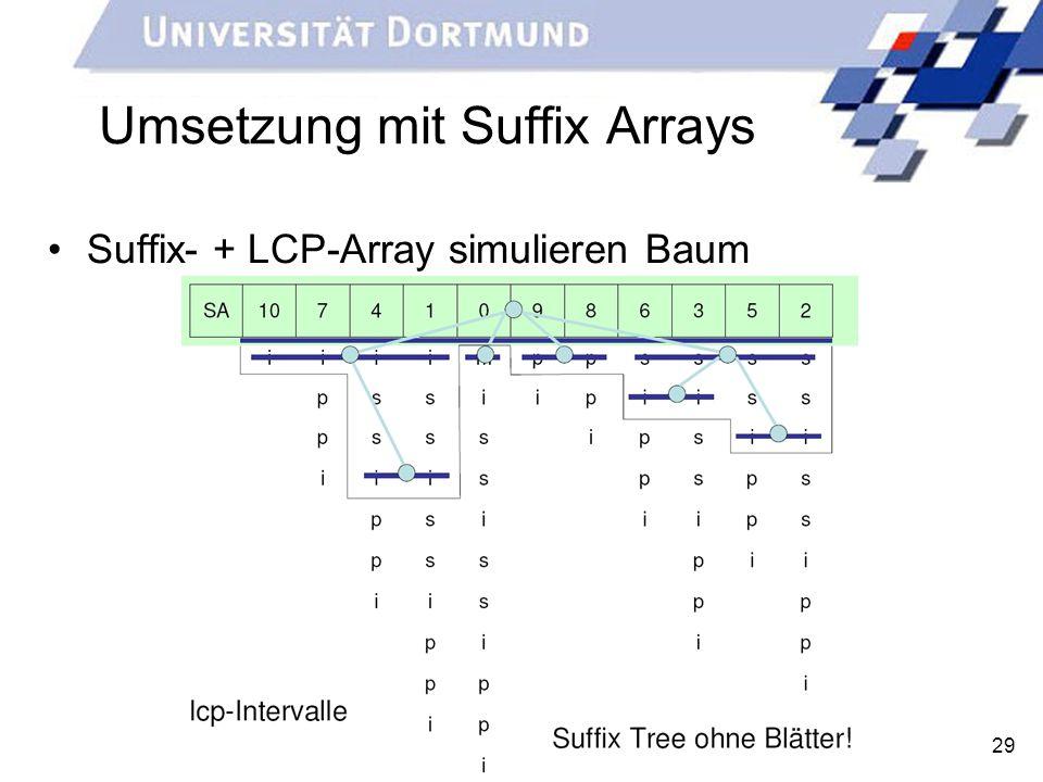 29 Umsetzung mit Suffix Arrays Suffix- + LCP-Array simulieren Baum