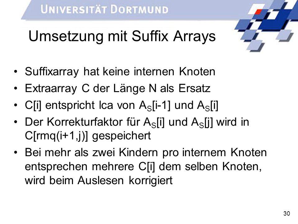 30 Umsetzung mit Suffix Arrays Suffixarray hat keine internen Knoten Extraarray C der Länge N als Ersatz C[i] entspricht lca von A S [i-1] und A S [i]