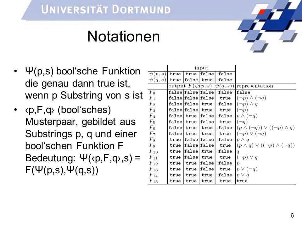 6 Notationen Ψ(p,s) boolsche Funktion die genau dann true ist, wenn p Substring von s ist p,F,q (boolsches) Musterpaar, gebildet aus Substrings p, q u