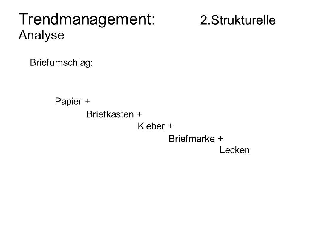 Trendmanagement: 2.Strukturelle Analyse Briefumschlag: Papier + Kleber + Lecken Briefkasten + Briefmarke +