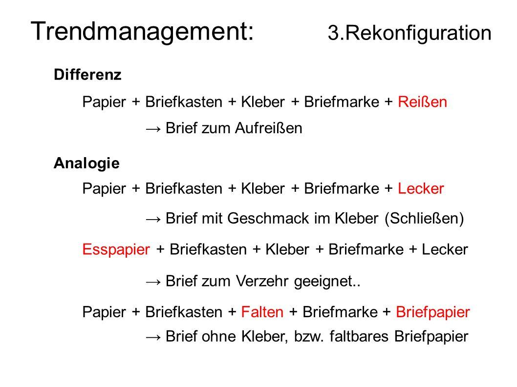 Trendmanagement: 3.Rekonfiguration Differenz Papier + Briefkasten + Kleber + Briefmarke + Reißen Papier + Briefkasten + Kleber + Briefmarke + Lecker A