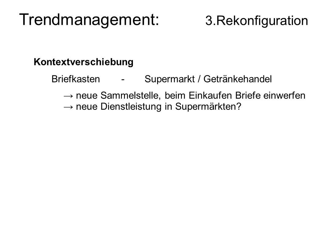 Trendmanagement: 3.Rekonfiguration Kontextverschiebung Briefkasten-Supermarkt / Getränkehandel neue Sammelstelle, beim Einkaufen Briefe einwerfen neue