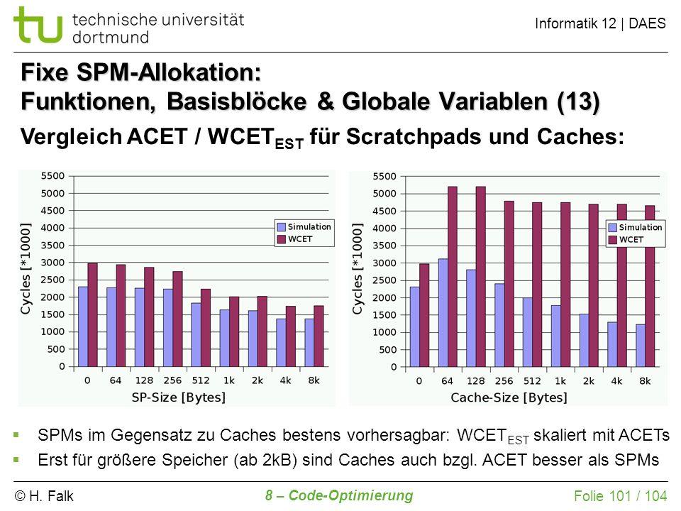 © H. Falk Informatik 12 | DAES 8 – Code-Optimierung Folie 101 / 104 Fixe SPM-Allokation: Funktionen, Basisblöcke & Globale Variablen (13) Vergleich AC