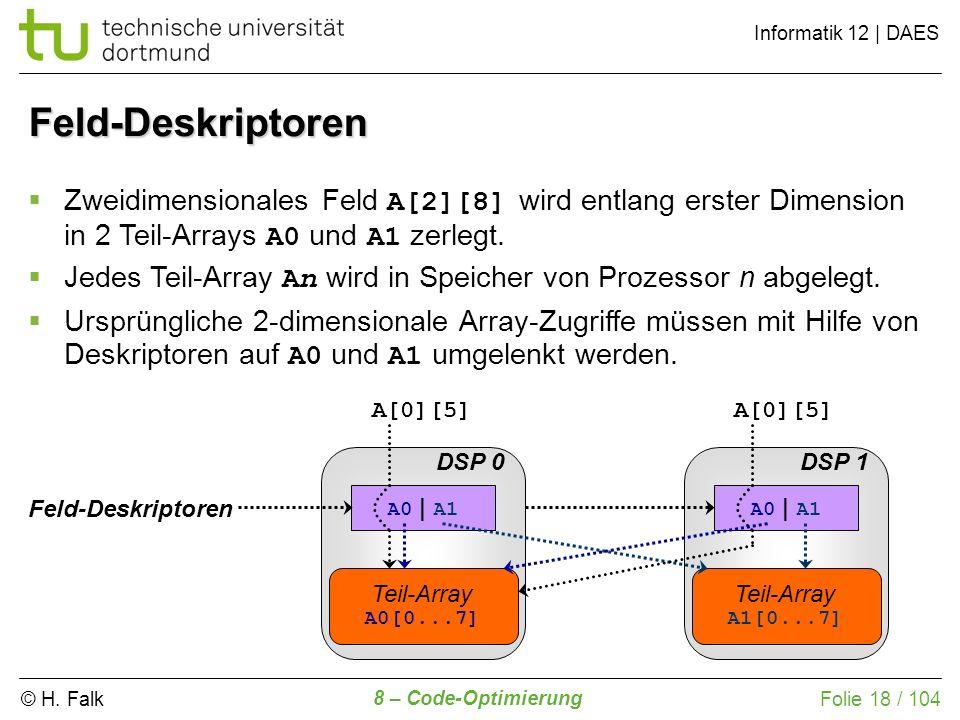 © H. Falk Informatik 12 | DAES 8 – Code-Optimierung Folie 18 / 104 Feld-Deskriptoren Teil-Array A0[0...7] A0 | A1 DSP 0 Teil-Array A1[0...7] A0 | A1 D