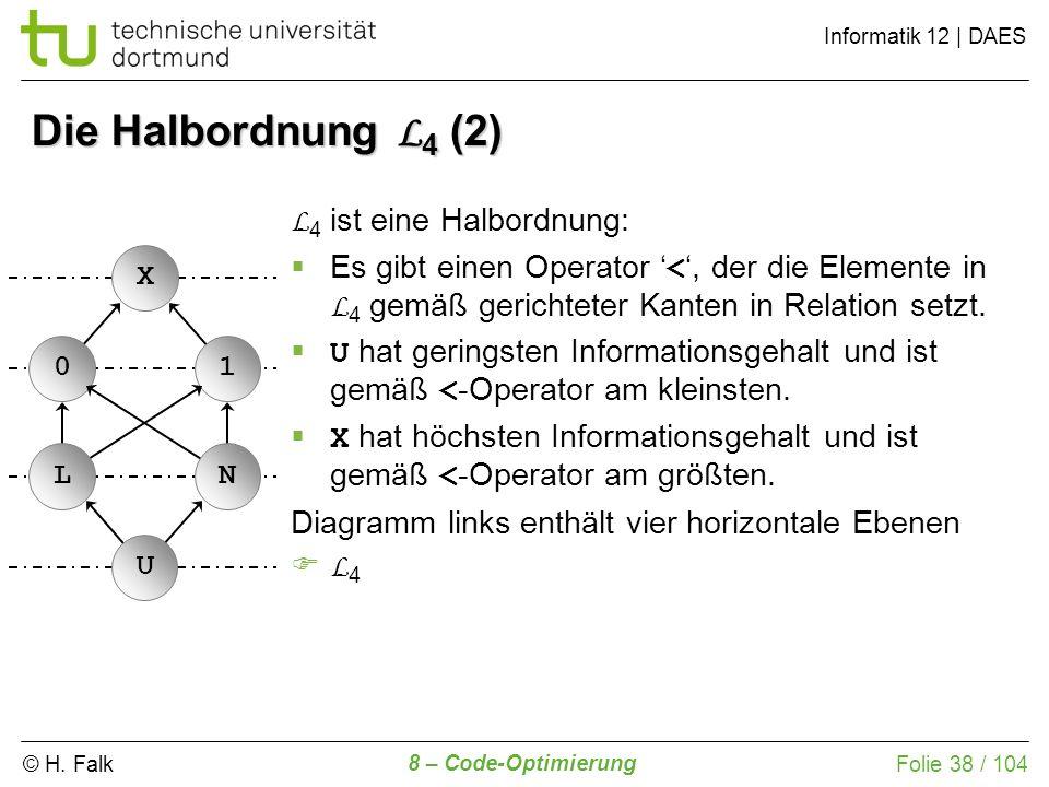 © H. Falk Informatik 12 | DAES 8 – Code-Optimierung Folie 38 / 104 Die Halbordnung L 4 (2) UX01 L 4 ist eine Halbordnung: Es gibt einen Operator <, de