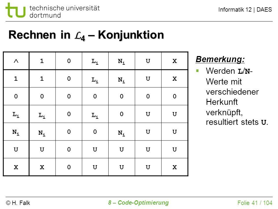 © H. Falk Informatik 12 | DAES 8 – Code-Optimierung Folie 41 / 104 Rechnen in L 4 – Konjunktion 10LiLi NiNi UX 110 LiLi NiNi UX 0000000 LiLi LiLi 0 Li