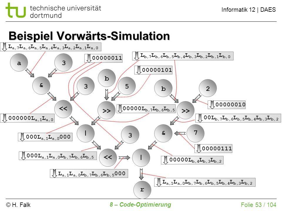 © H. Falk Informatik 12 | DAES 8 – Code-Optimierung Folie 53 / 104 Beispiel Vorwärts-Simulation & a3 << 3 b 5 | >> << 3 | & >> b2 7 r L a,7 L a,6 L a,