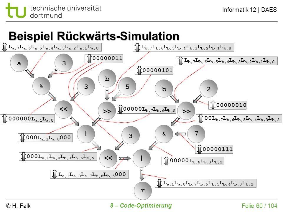 © H. Falk Informatik 12 | DAES 8 – Code-Optimierung Folie 60 / 104 Beispiel Rückwärts-Simulation & a3 << 3 b 5 | >> << 3 | & >> b2 7 r L a,7 L a,6 L a