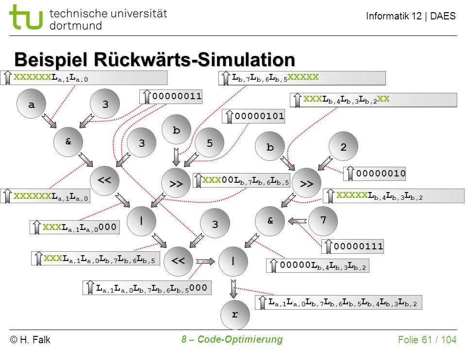 © H. Falk Informatik 12 | DAES 8 – Code-Optimierung Folie 61 / 104 Beispiel Rückwärts-Simulation & a3 << 3 b 5 | >> << 3 | & >> b2 7 r L a,7 L a,6 L a