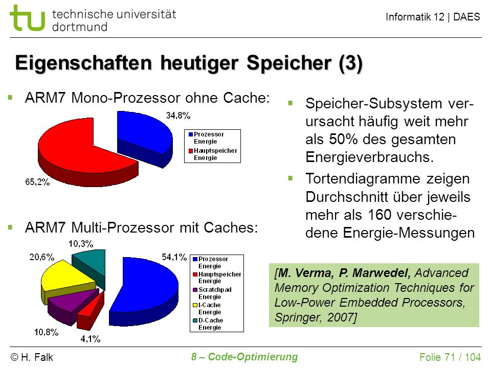 © H. Falk Informatik 12 | DAES 8 – Code-Optimierung Folie 71 / 104 Eigenschaften heutiger Speicher (3) Speicher-Subsystem ver- ursacht häufig weit meh