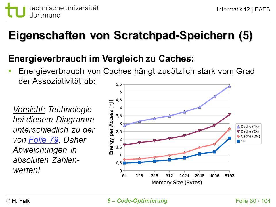 © H. Falk Informatik 12 | DAES 8 – Code-Optimierung Folie 80 / 104 Eigenschaften von Scratchpad-Speichern (5) Energieverbrauch im Vergleich zu Caches: