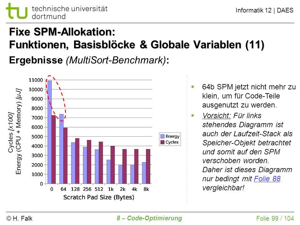 © H. Falk Informatik 12 | DAES 8 – Code-Optimierung Folie 99 / 104 Fixe SPM-Allokation: Funktionen, Basisblöcke & Globale Variablen (11) Ergebnisse (M