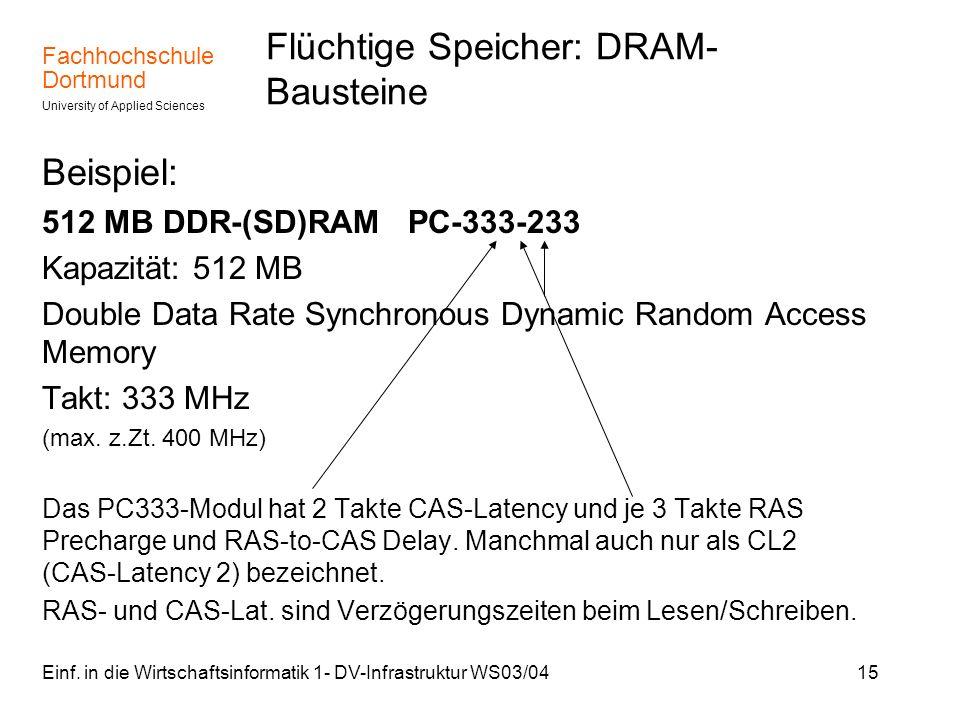 Fachhochschule Dortmund University of Applied Sciences Einf. in die Wirtschaftsinformatik 1- DV-Infrastruktur WS03/0415 Flüchtige Speicher: DRAM- Baus