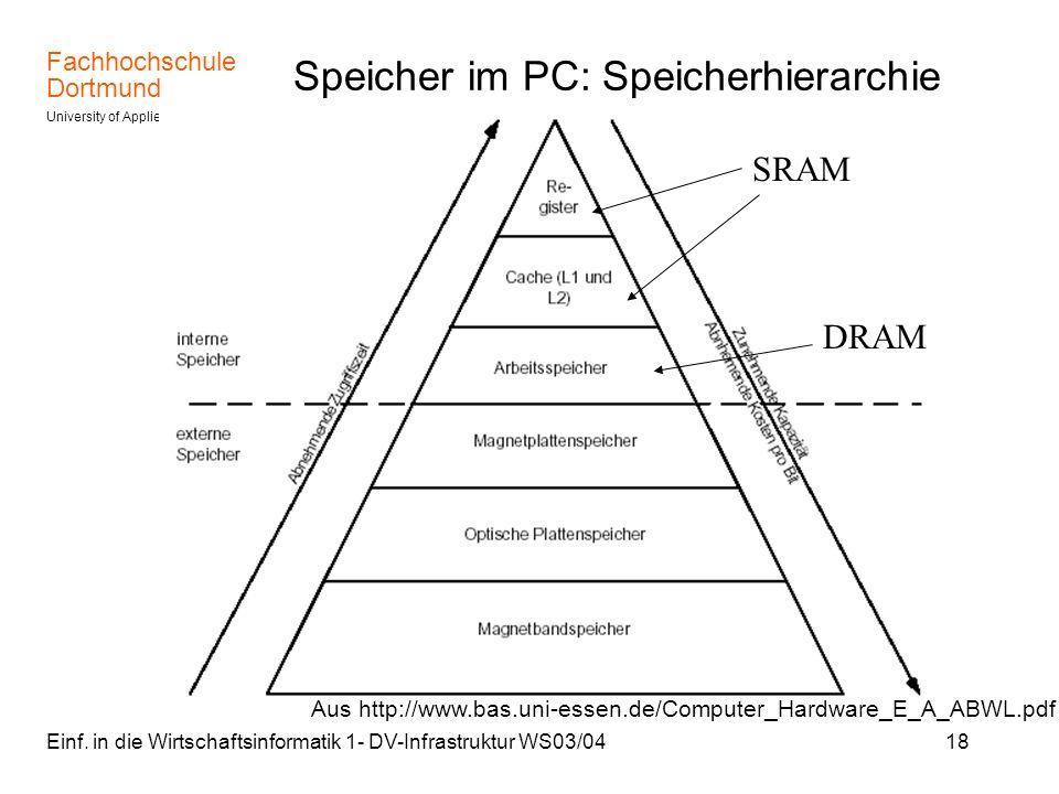 Fachhochschule Dortmund University of Applied Sciences Einf. in die Wirtschaftsinformatik 1- DV-Infrastruktur WS03/0418 Speicher im PC: Speicherhierar
