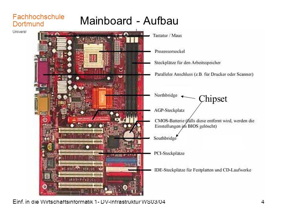 Fachhochschule Dortmund University of Applied Sciences Einf. in die Wirtschaftsinformatik 1- DV-Infrastruktur WS03/044 Mainboard - Aufbau Chipset
