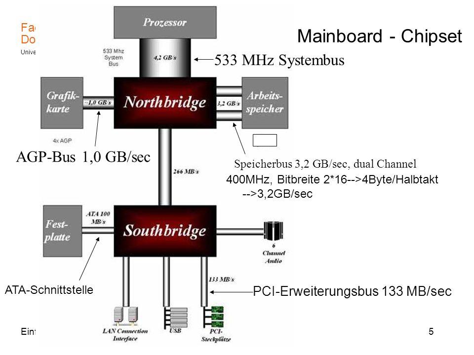 Fachhochschule Dortmund University of Applied Sciences Einf. in die Wirtschaftsinformatik 1- DV-Infrastruktur WS03/045 Mainboard - Chipset 533 MHz Sys