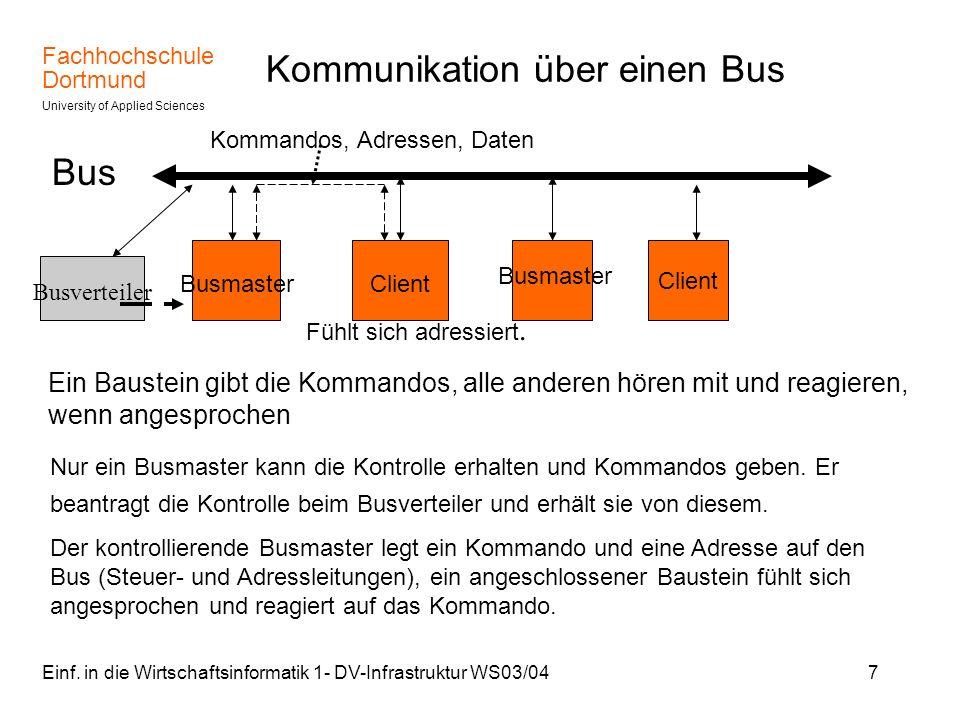 Fachhochschule Dortmund University of Applied Sciences Einf. in die Wirtschaftsinformatik 1- DV-Infrastruktur WS03/047 Kommunikation über einen Bus Bu