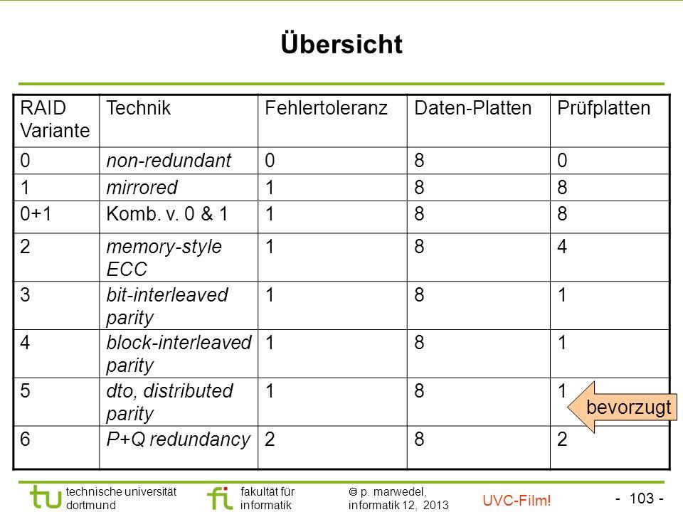 - 102 - technische universität dortmund fakultät für informatik p. marwedel, informatik 12, 2013 RAID 1+0, RAID 10 ( striped mirrors) Striped mirrors: