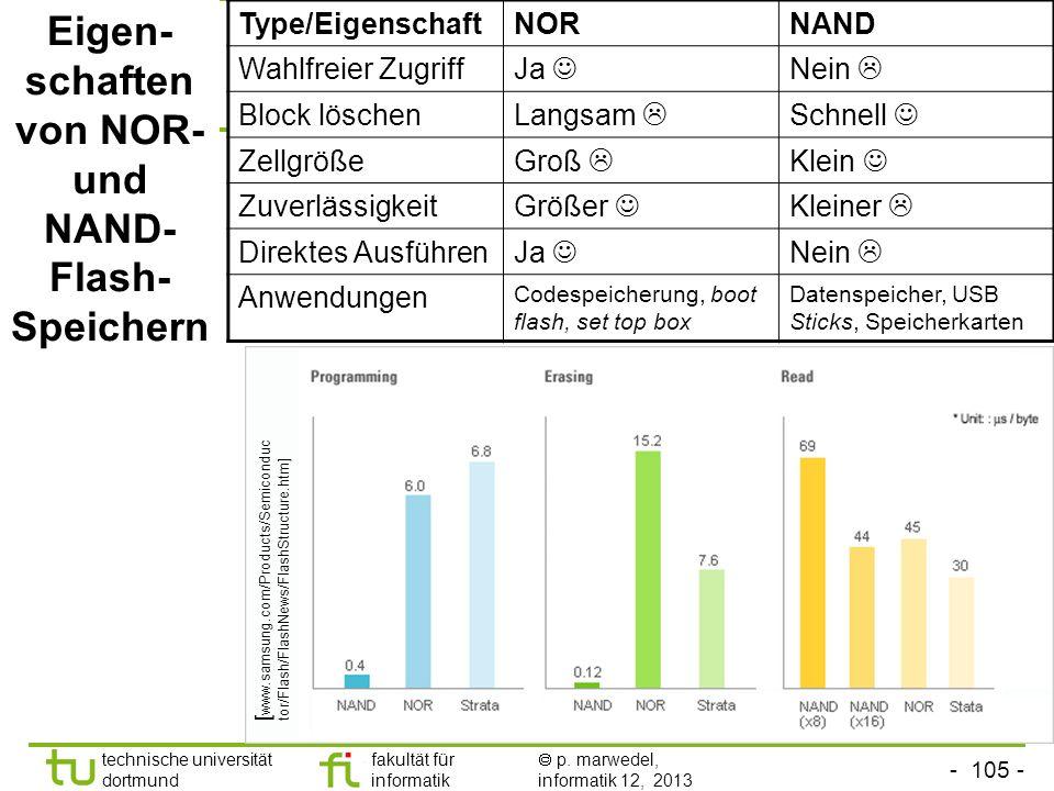 - 104 - technische universität dortmund fakultät für informatik p. marwedel, informatik 12, 2013 NOR- und NAND-Flash NOR: 1 Transistor zwischen Bitlei