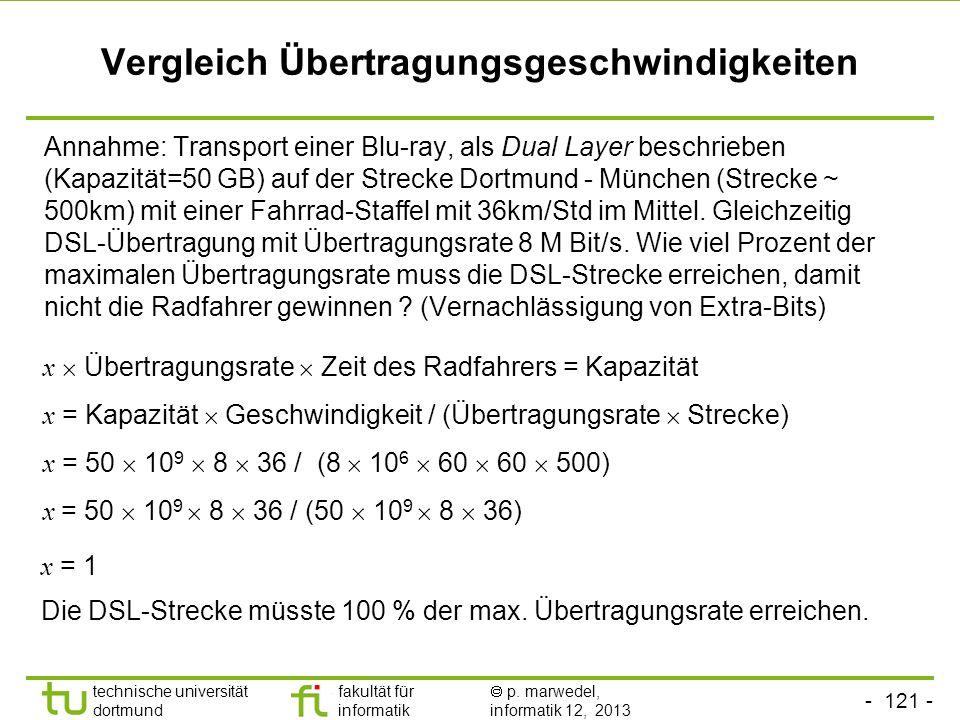 - 120 - technische universität dortmund fakultät für informatik p. marwedel, informatik 12, 2013 Blu-ray: Eigenschaften (2) 23.3/25/27 GB in einer Spe