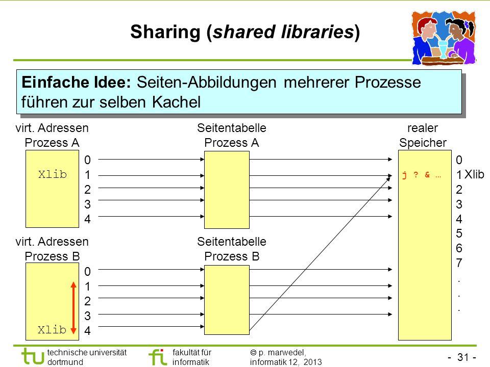 - 30 - technische universität dortmund fakultät für informatik p. marwedel, informatik 12, 2013 Zusammenfassung Viele Rechensysteme unterstützen Multi