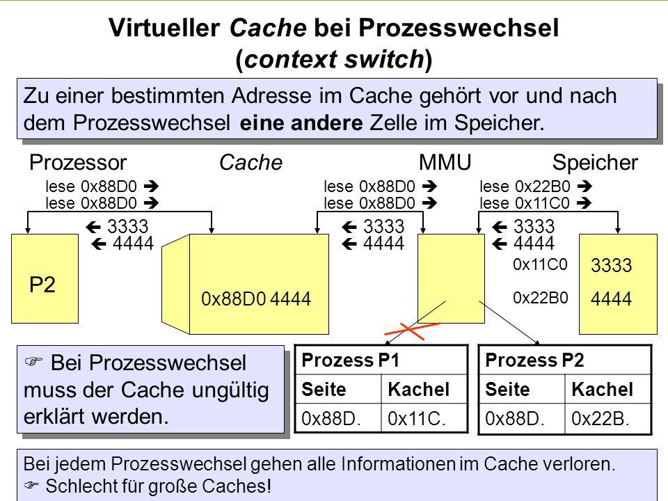 - 72 - technische universität dortmund fakultät für informatik p. marwedel, informatik 12, 2013 Realer Cache bei gemeinsam genutzter Seite Cache lese