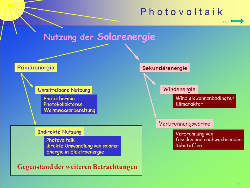 P h o t o v o l t a i k Nutzung der Solarenergie Sekundärenergie Primärenergie Unmittelbare Nutzung Indirekte Nutzung 4 Photothermie Photokollektoren