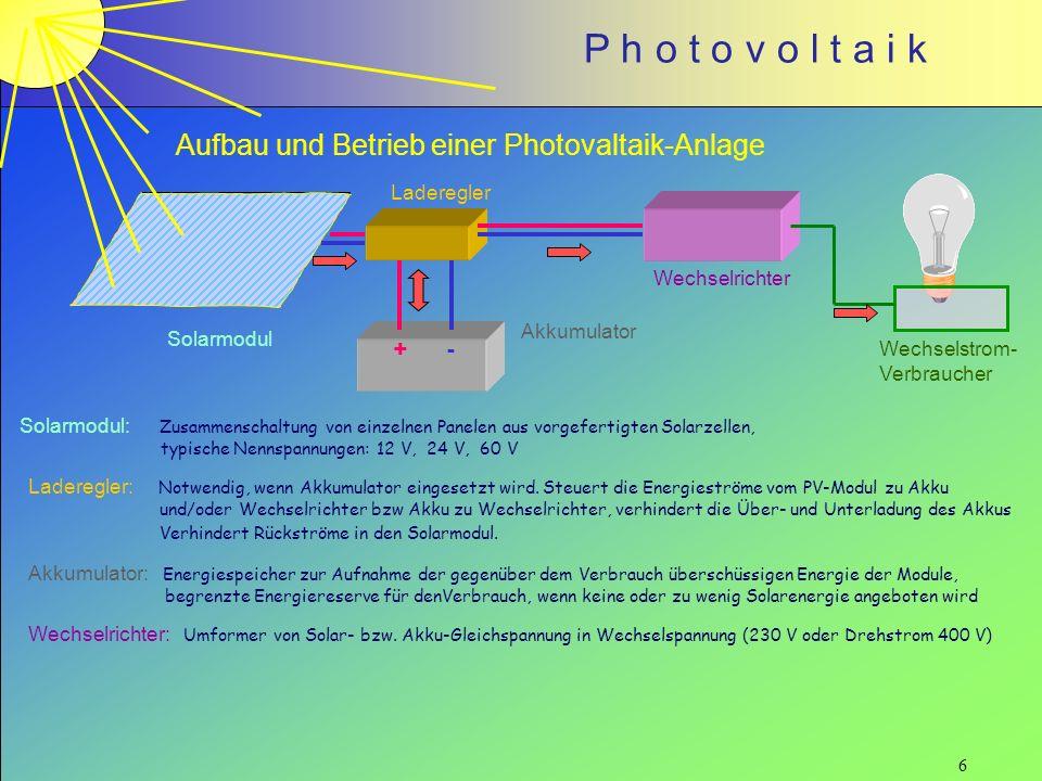 P h o t o v o l t a i k Aufbau und Betrieb einer Photovaltaik-Anlage + - Solarmodul Laderegler Wechselrichter Akkumulator Wechselstrom- Verbraucher So