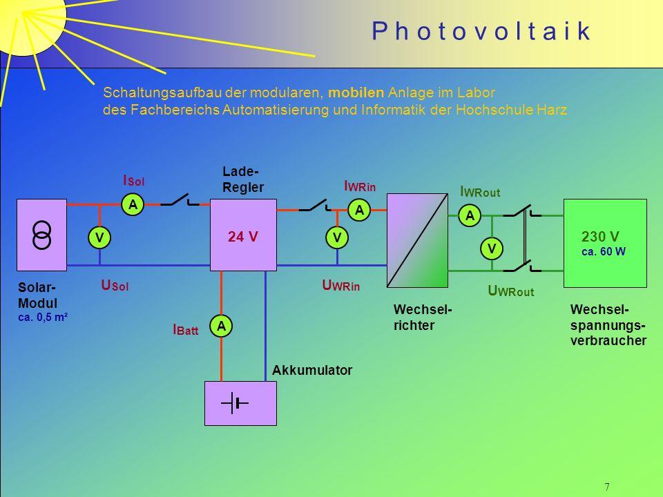 P h o t o v o l t a i k Tagesgänge der elektrischen Solar-Leistung Eingestrahlte elektrische Leistung am (1.) 21.