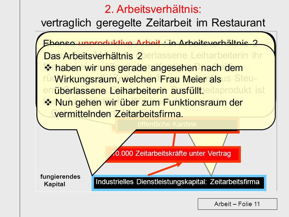 Industrielles Dienstleistungskapital: Zeitarbeitsfirma fungierendes Kapital 2. Arbeitsverhältnis: vertraglich geregelte Zeitarbeit im Restaurant Arbei