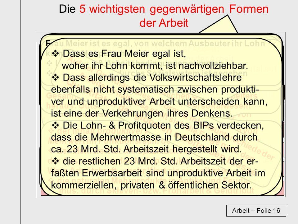 Frau Meier kocht haargenau die gleichen Mittags-Menüs: Die 5 wichtigsten gegenwärtigen Formen der Arbeit Arbeit – Folie 16 1.- als vertraglich angeste