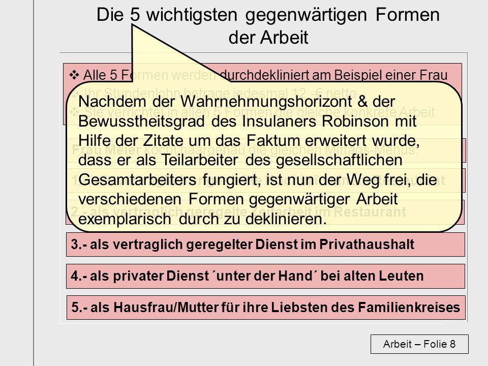 Frau Meier kocht haargenau die gleichen Mittags-Menüs: Die 5 wichtigsten gegenwärtigen Formen der Arbeit Arbeit – Folie 8 Alle 5 Formen werden durchde