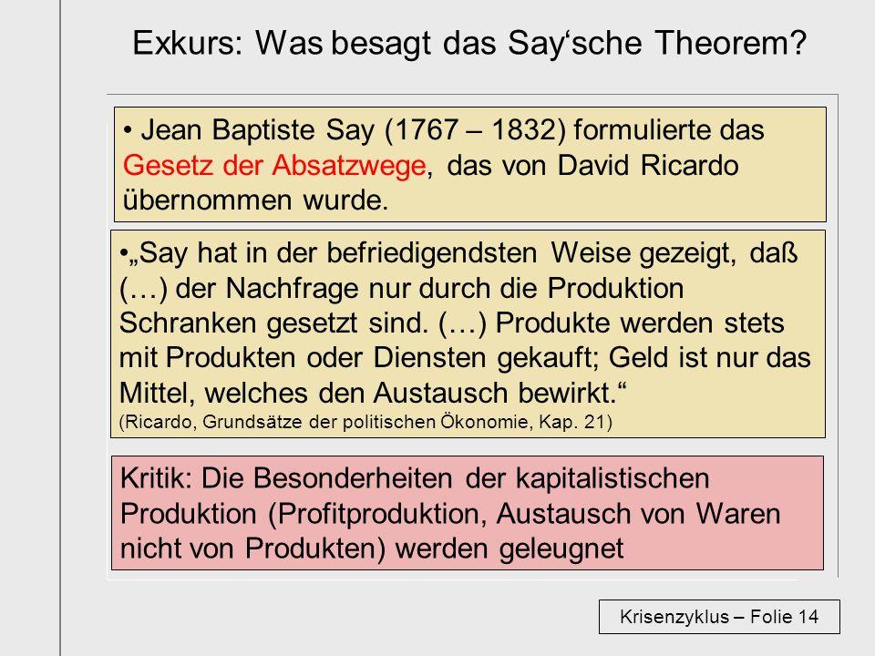 Exkurs: Was besagt das Saysche Theorem? Say hat in der befriedigendsten Weise gezeigt, daß (…) der Nachfrage nur durch die Produktion Schranken gesetz