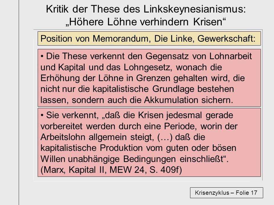 Position von Memorandum, Die Linke, Gewerkschaft: Kritik der These des Linkskeynesianismus: Höhere Löhne verhindern Krisen Sie verkennt, daß die Krise